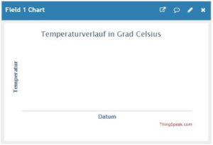 "Thingspeak - Channel_Diagramm für Temperatur ""konfiguriert"""
