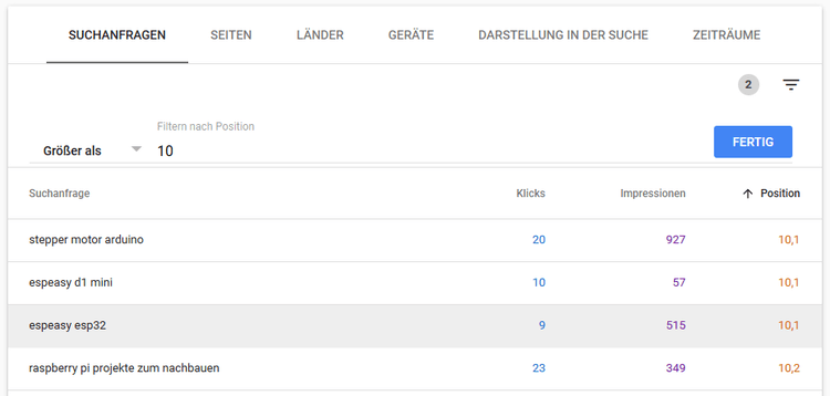 Google Search Console - Filter nach Position größer als 10